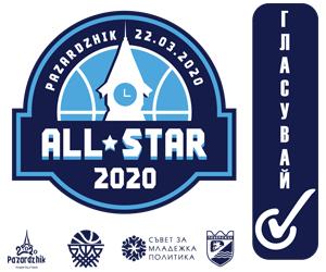 allstar.basketball.bg
