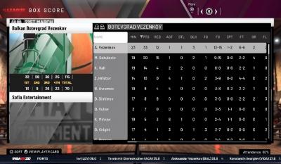 Везенков и Минчев  с победи на старта в БФБ е-баскет лига