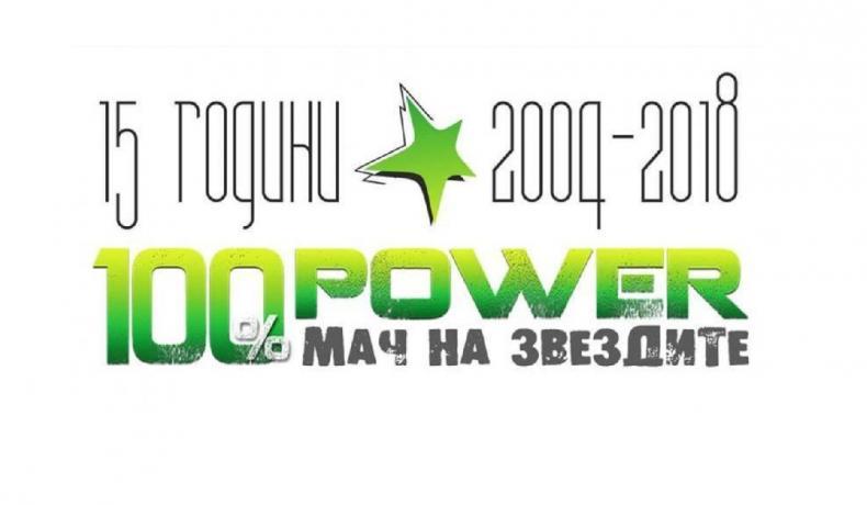 Хакерски проблеми забавиха гласуването на 100% Power Мача на звездите