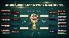 Обзор на първият кръг в турнира за КУПАТА  на Българска Баскетболна Лига!